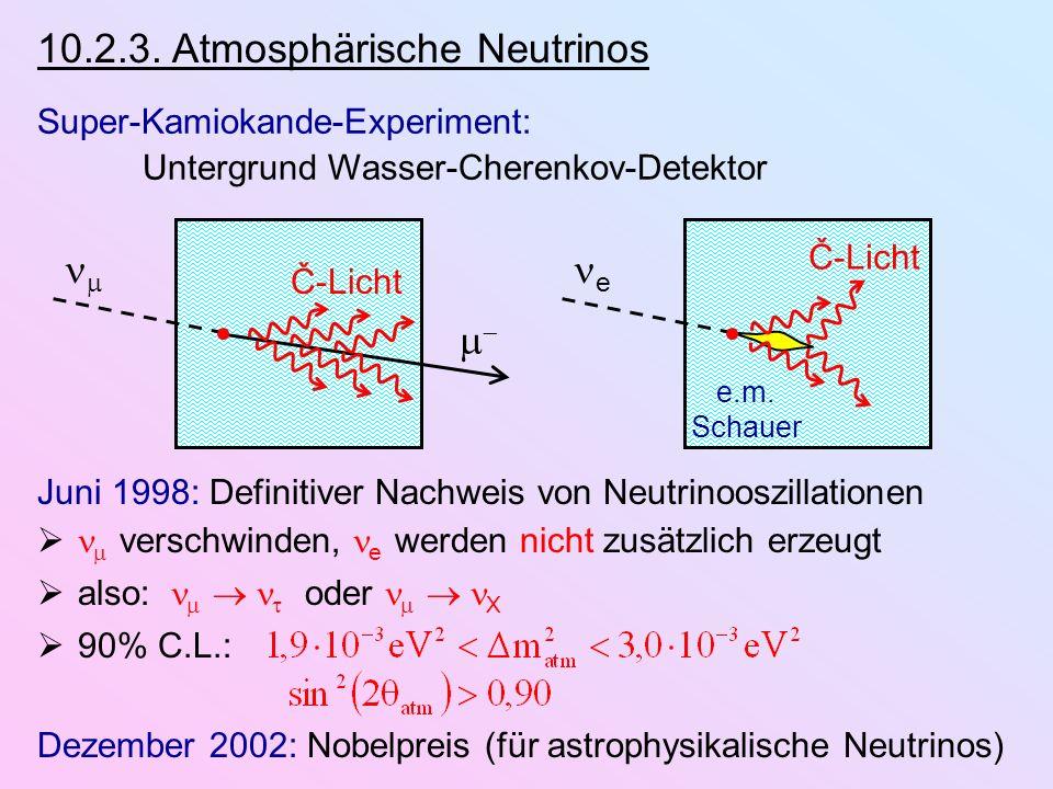 10.2.3. Atmosphärische Neutrinos Super-Kamiokande-Experiment: Untergrund Wasser-Cherenkov-Detektor Č-Licht e e.m. Schauer Juni 1998: Definitiver Nachw