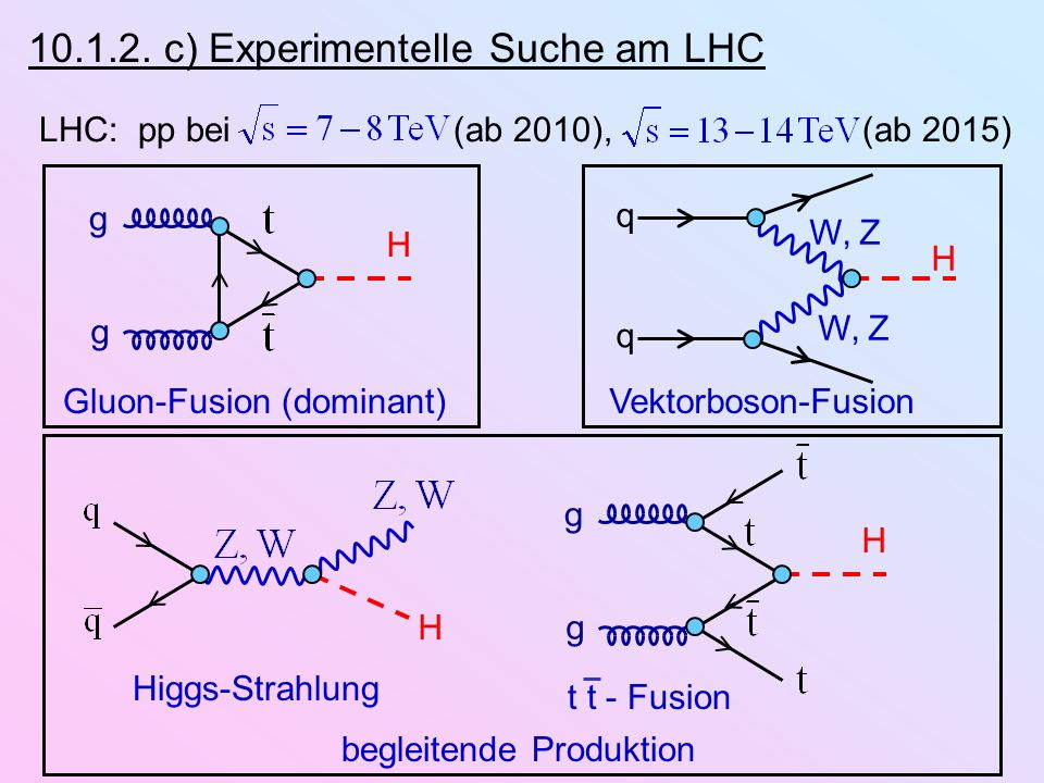 a)Detektormaterial 37 Cl (Reinigungsmittel): Argonnachweis: -Strahlung nach K-Einfang Davis-Experiment: 500 Tonnen Detektormaterial 1-3 Reaktionen pro Monat Resultat: e -Fluss Fluss Theorie Mögliche Gründe: Sonnenmodell falsch.