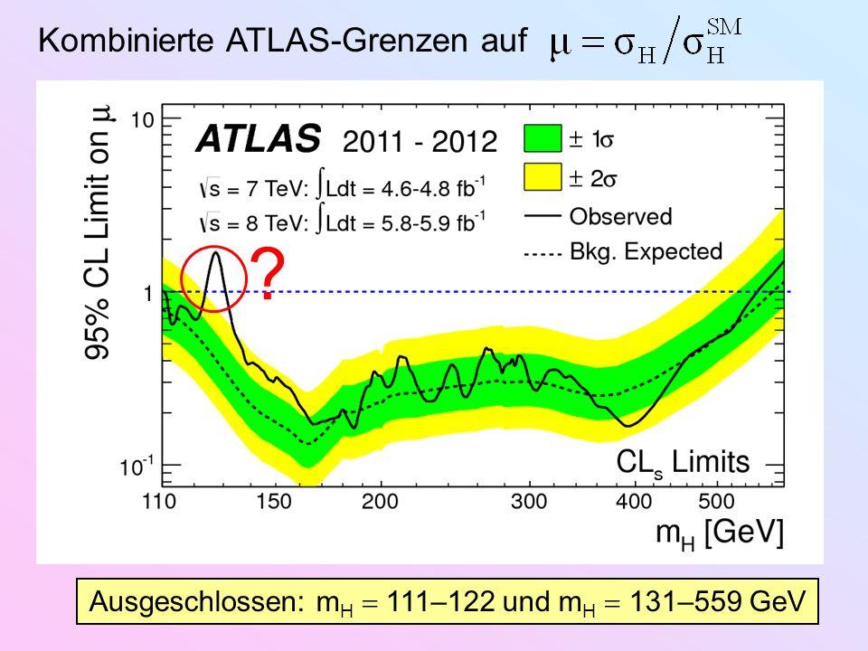 Ausgeschlossen: m H 111–122 und m H 131–559 GeV Kombinierte ATLAS-Grenzen auf ?