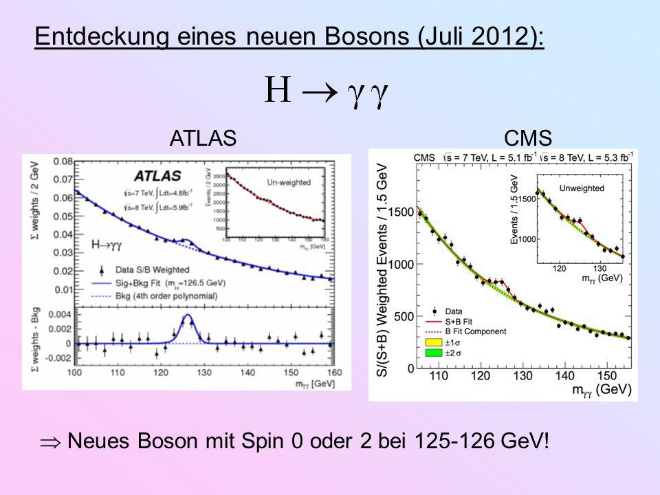 Entdeckung eines neuen Bosons (Juli 2012): ATLASCMS Neues Boson mit Spin 0 oder 2 bei 125-126 GeV!
