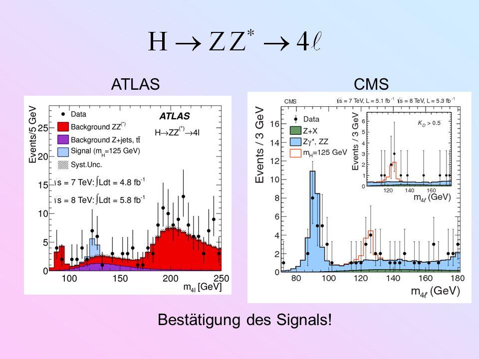 ATLASCMS Bestätigung des Signals!