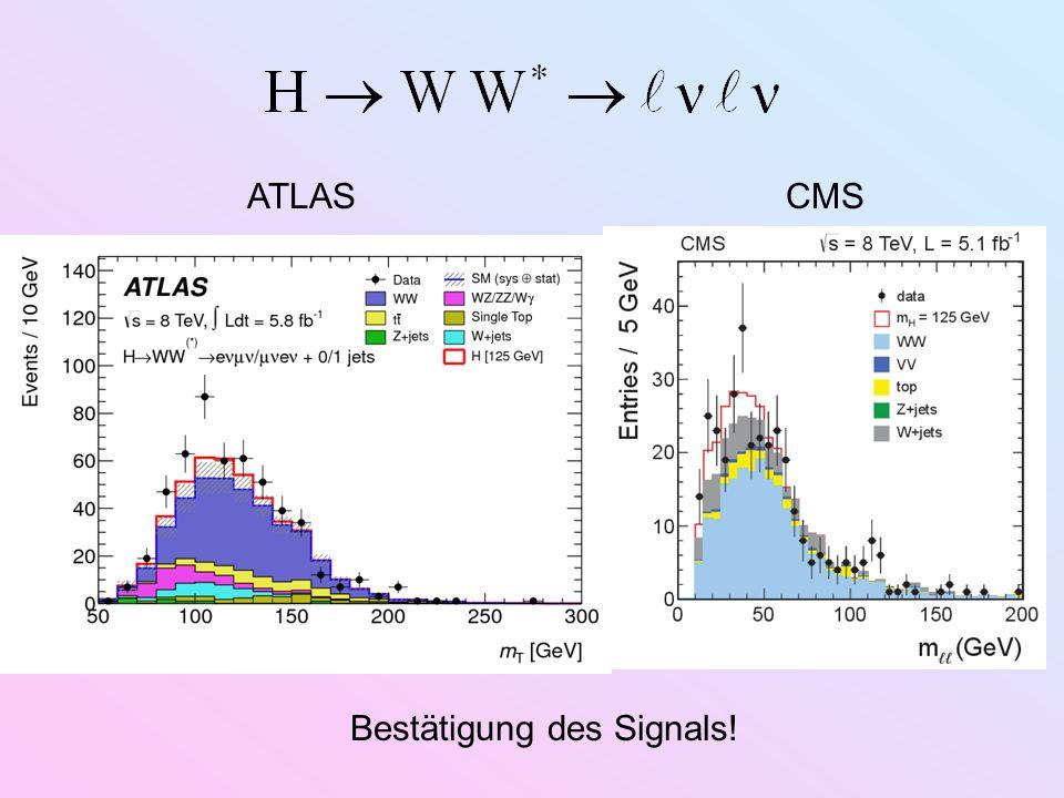 Kompatibel mit Higgs-Bosons des Standardmodells.