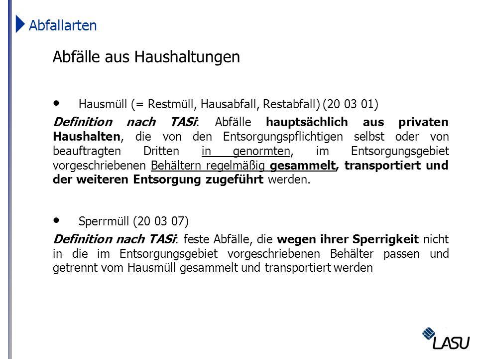 Abfallarten Abfälle aus Gewerbe Geschäftsmüll (ca.