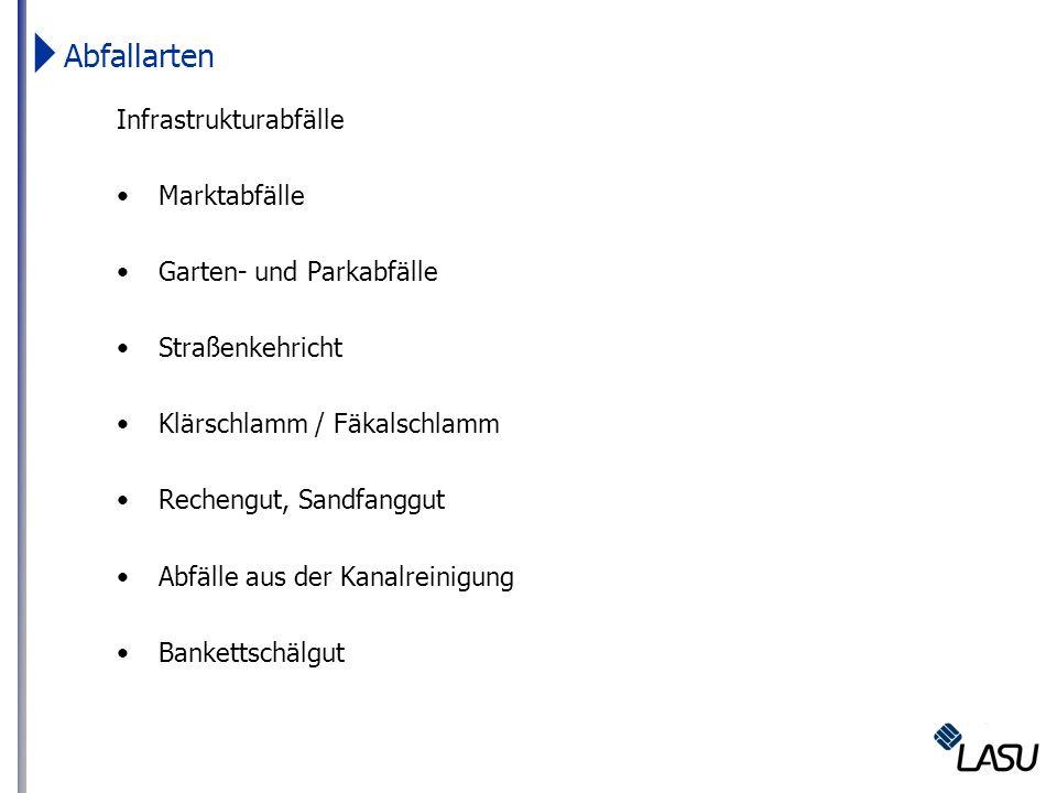 Abfallarten Infrastrukturabfälle Marktabfälle Garten- und Parkabfälle Straßenkehricht Klärschlamm / Fäkalschlamm Rechengut, Sandfanggut Abfälle aus de