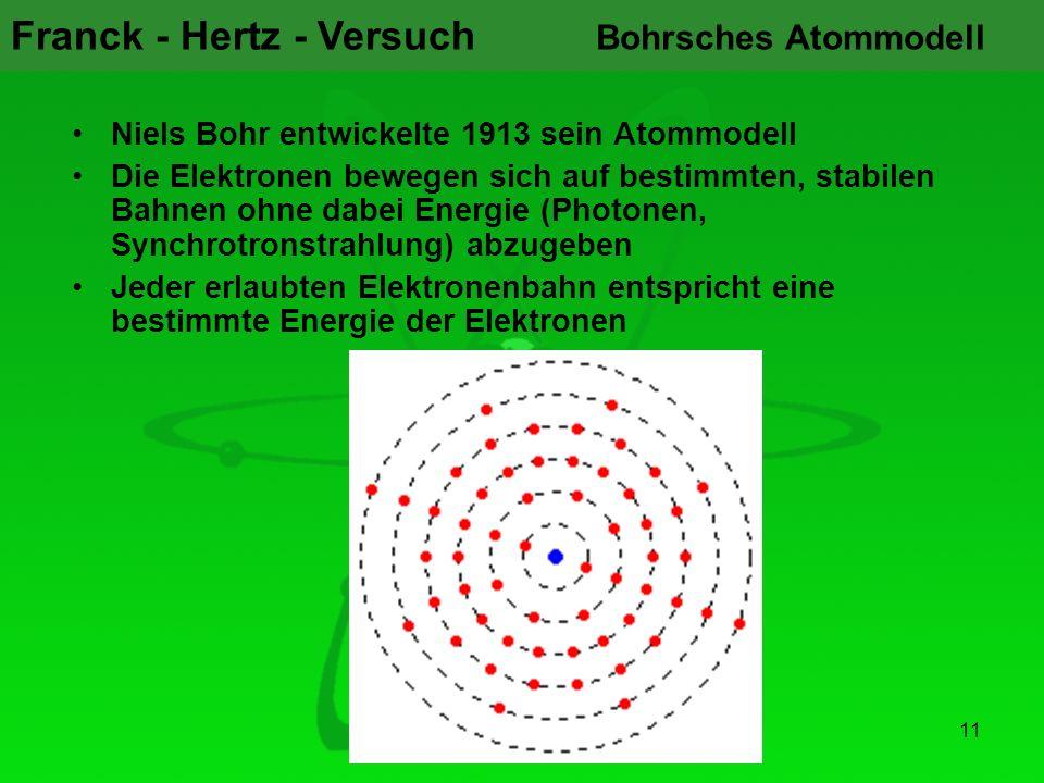 Franck - Hertz - Versuch 11 Bohrsches Atommodell Niels Bohr entwickelte 1913 sein Atommodell Die Elektronen bewegen sich auf bestimmten, stabilen Bahn