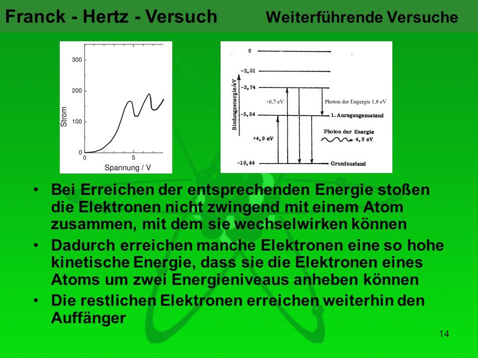 Franck - Hertz - Versuch 14 Weiterführende Versuche Bei Erreichen der entsprechenden Energie stoßen die Elektronen nicht zwingend mit einem Atom zusam