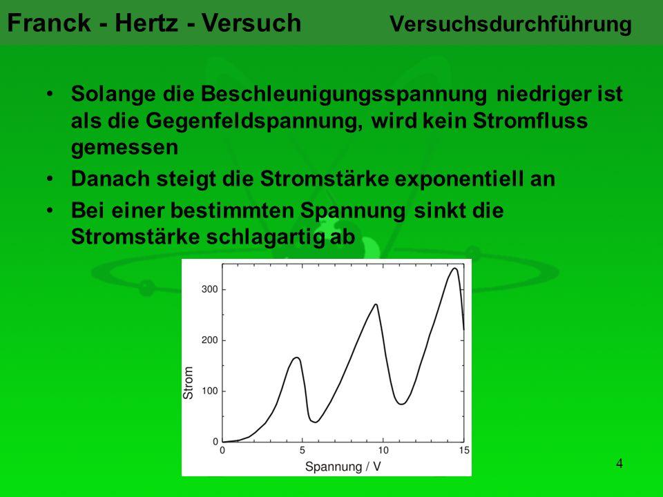 Franck - Hertz - Versuch 4 Versuchsdurchführung Solange die Beschleunigungsspannung niedriger ist als die Gegenfeldspannung, wird kein Stromfluss geme