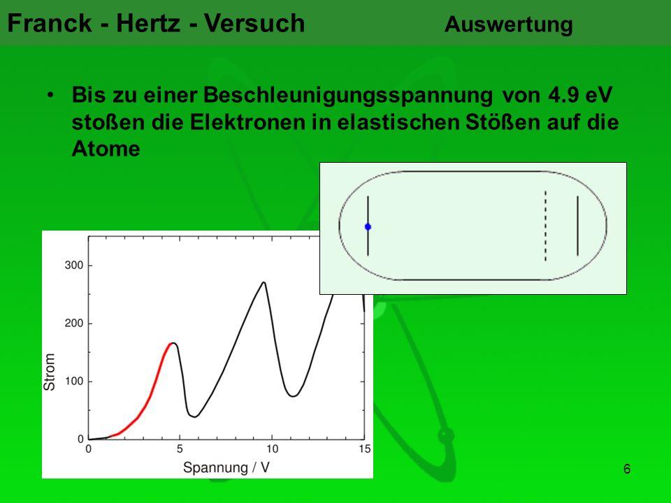 Franck - Hertz - Versuch 6 Auswertung Bis zu einer Beschleunigungsspannung von 4.9 eV stoßen die Elektronen in elastischen Stößen auf die Atome
