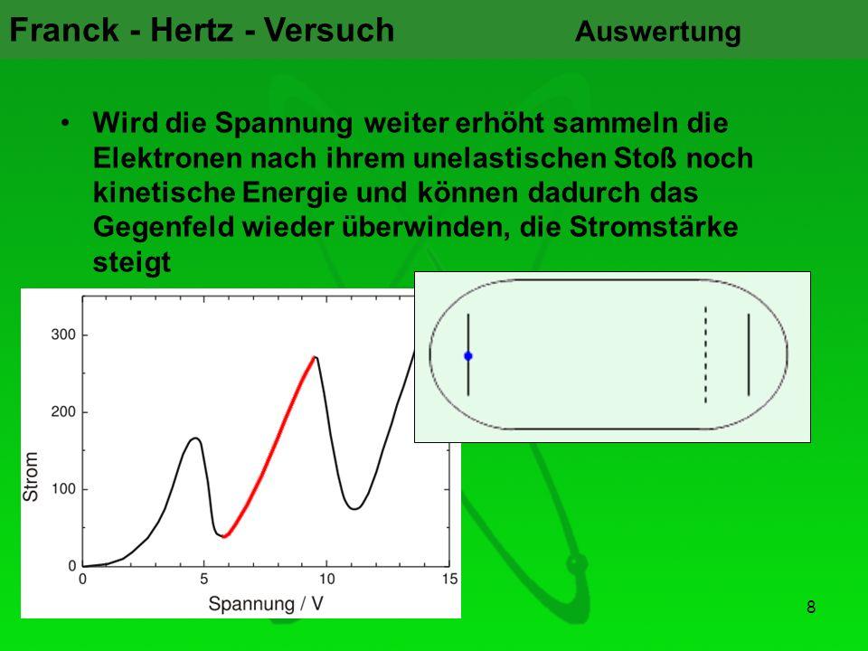 Franck - Hertz - Versuch 8 Auswertung Wird die Spannung weiter erhöht sammeln die Elektronen nach ihrem unelastischen Stoß noch kinetische Energie und