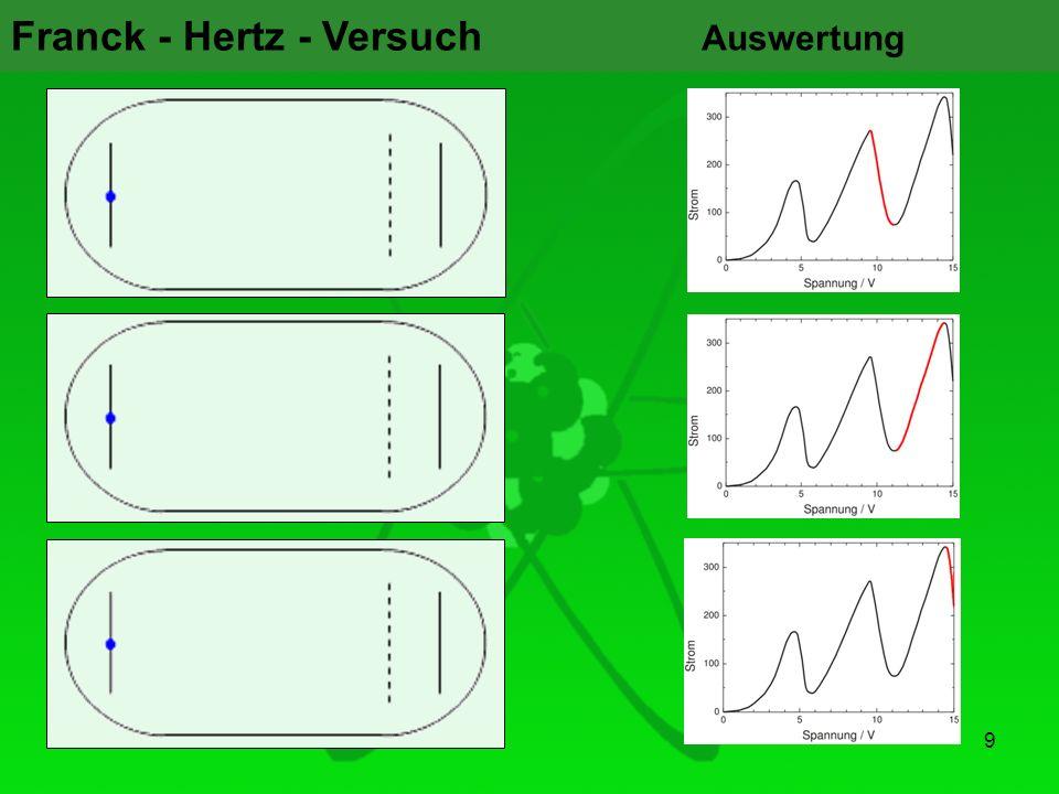 Franck - Hertz - Versuch 9 Auswertung
