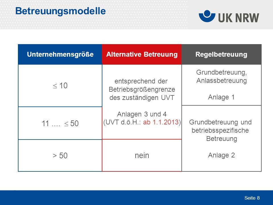 Seite 8 Betreuungsmodelle UnternehmensgrößeAlternative BetreuungRegelbetreuung 11.... 50 > 50 entsprechend der Betriebsgrößengrenze des zuständigen UV