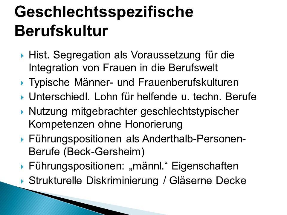 Geschlechtsspezifische Berufskultur Hist. Segregation als Voraussetzung für die Integration von Frauen in die Berufswelt Typische Männer- und Frauenbe