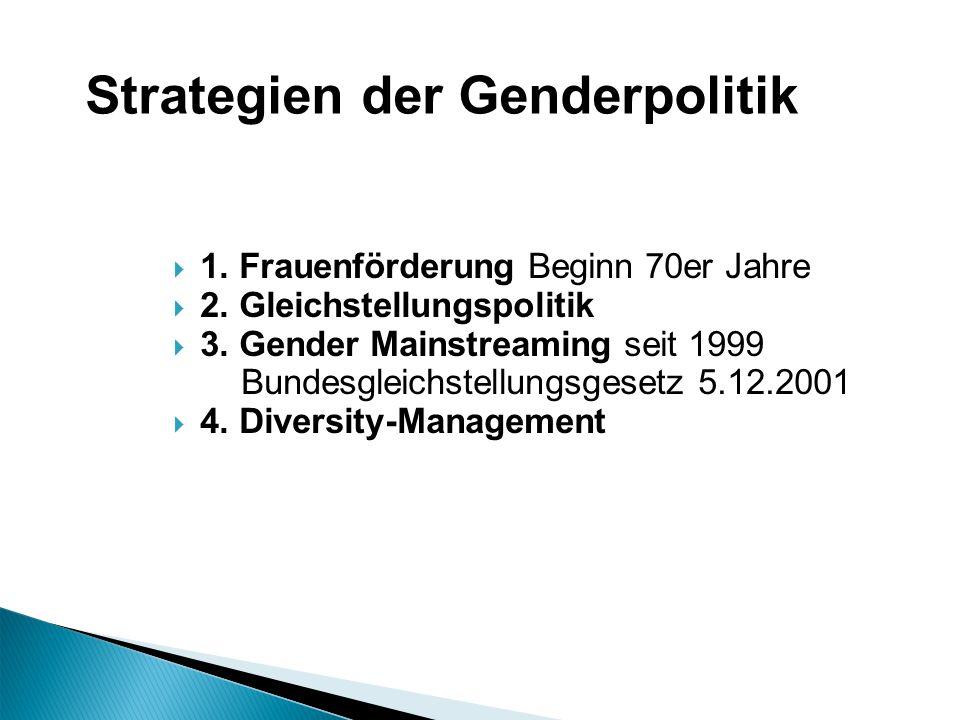 1. Frauenförderung Beginn 70er Jahre 2. Gleichstellungspolitik 3. Gender Mainstreaming seit 1999 Bundesgleichstellungsgesetz 5.12.2001 4. Diversity-Ma