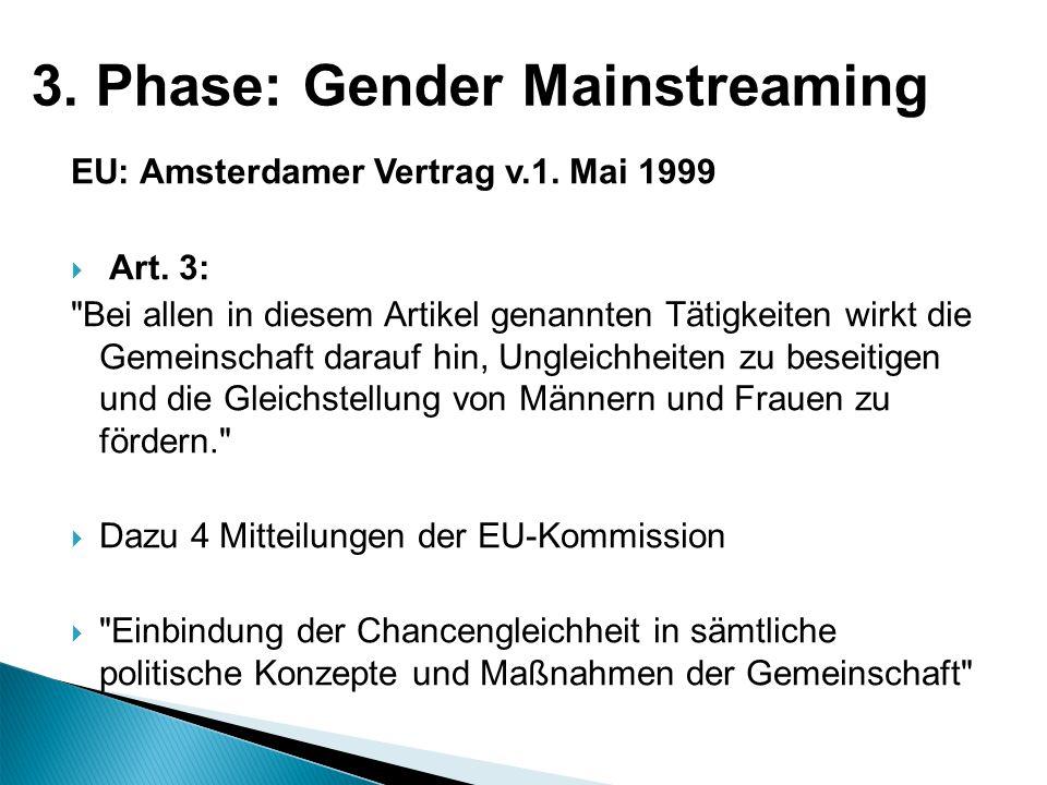 EU: Amsterdamer Vertrag v.1. Mai 1999 Art. 3: