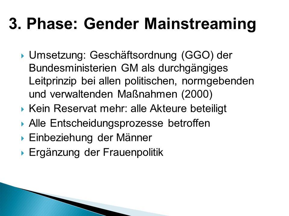 Umsetzung: Geschäftsordnung (GGO) der Bundesministerien GM als durchgängiges Leitprinzip bei allen politischen, normgebenden und verwaltenden Maßnahme