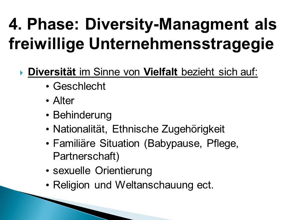 4. Phase: Diversity-Managment als freiwillige Unternehmensstragegie Diversität im Sinne von Vielfalt bezieht sich auf: Geschlecht Alter Behinderung Na