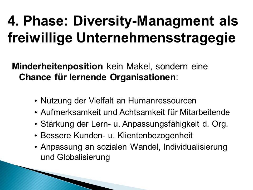 4. Phase: Diversity-Managment als freiwillige Unternehmensstragegie Minderheitenposition kein Makel, sondern eine Chance für lernende Organisationen: