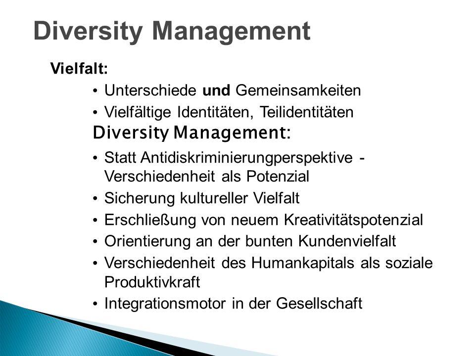 Diversity Management Vielfalt: Unterschiede und Gemeinsamkeiten Vielfältige Identitäten, Teilidentitäten Diversity Management: Statt Antidiskriminieru