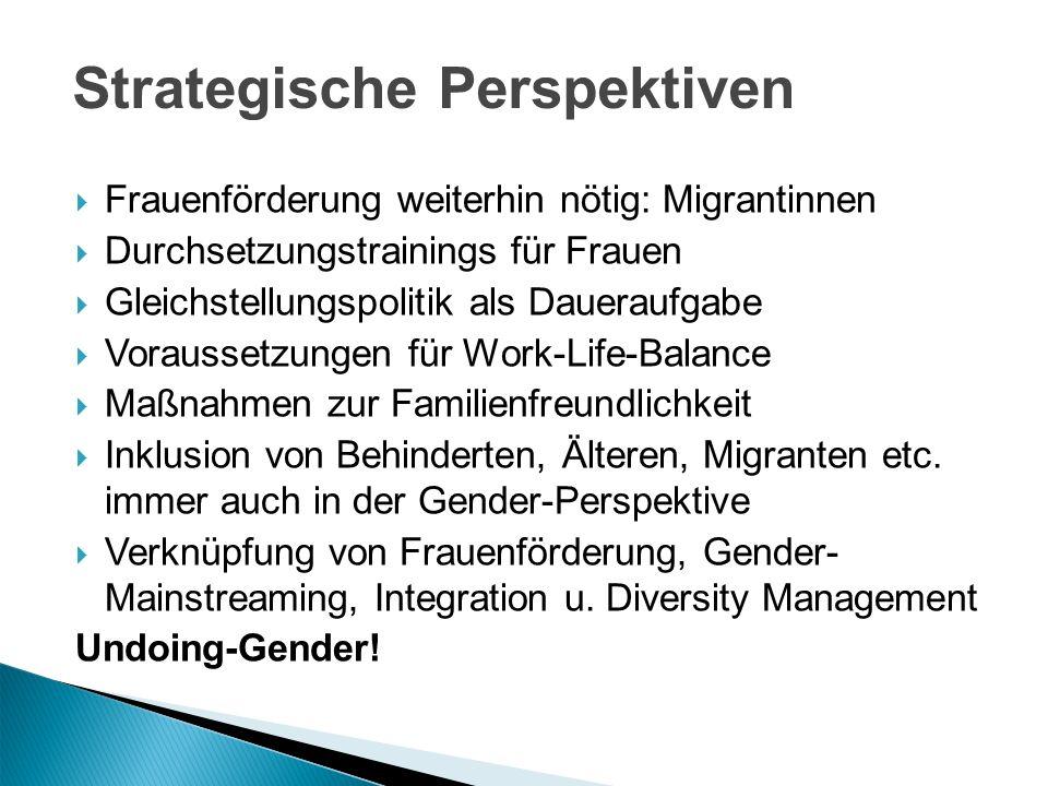 Frauenförderung weiterhin nötig: Migrantinnen Durchsetzungstrainings für Frauen Gleichstellungspolitik als Daueraufgabe Voraussetzungen für Work-Life-