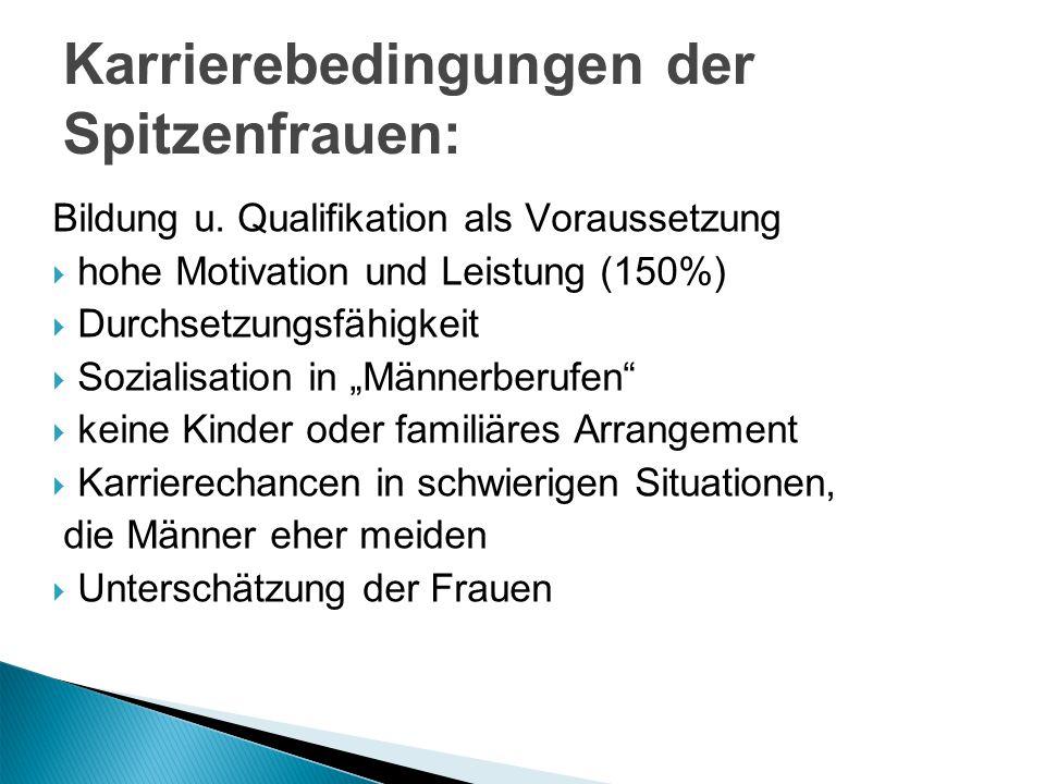 Karrierebedingungen der Spitzenfrauen: Bildung u. Qualifikation als Voraussetzung hohe Motivation und Leistung (150%) Durchsetzungsfähigkeit Sozialisa