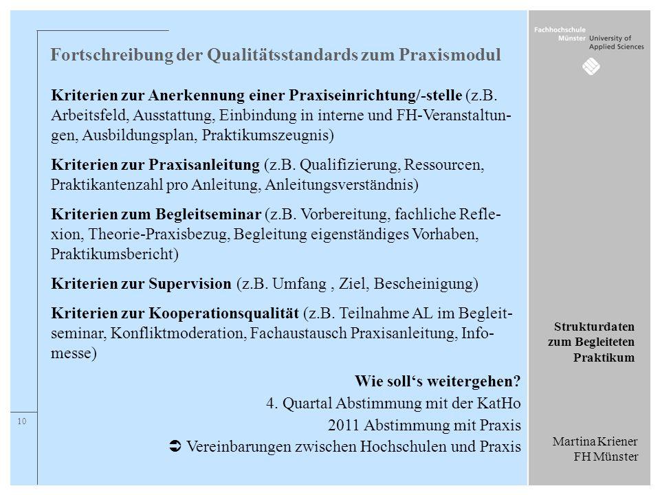 Martina Kriener FH Münster Strukturdaten zum Begleiteten Praktikum 10 Fortschreibung der Qualitätsstandards zum Praxismodul Wie solls weitergehen? 4.