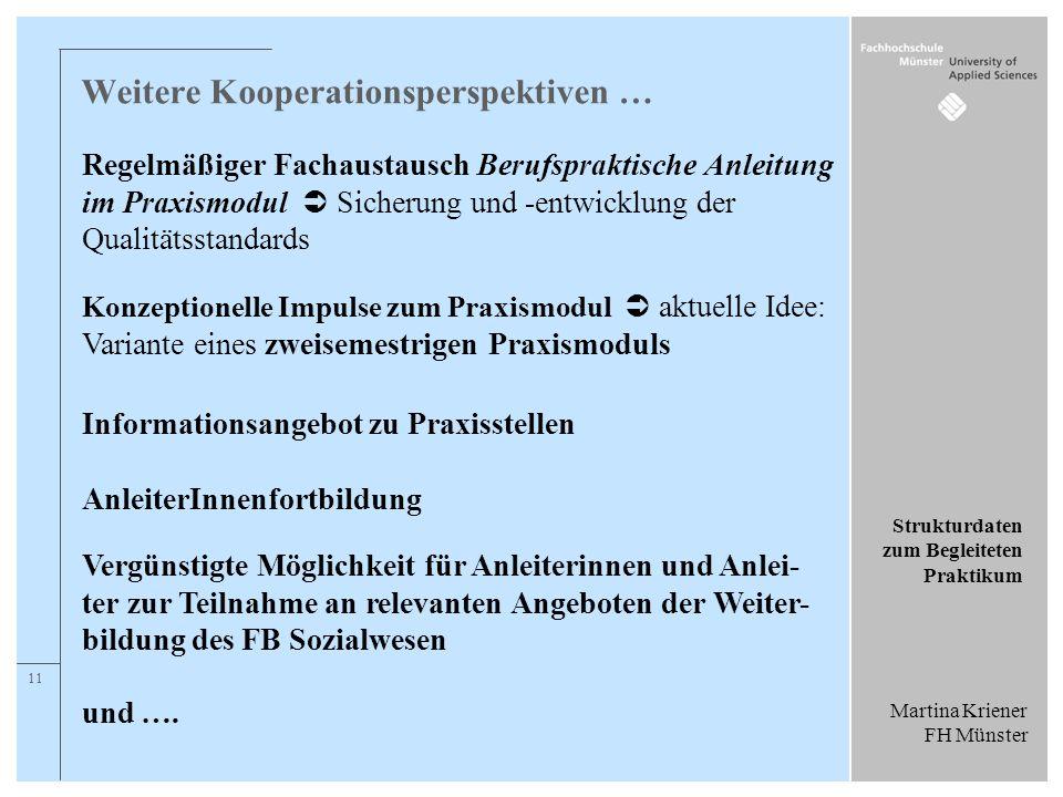 Martina Kriener FH Münster Strukturdaten zum Begleiteten Praktikum 11 Weitere Kooperationsperspektiven … Konzeptionelle Impulse zum Praxismodul aktuel