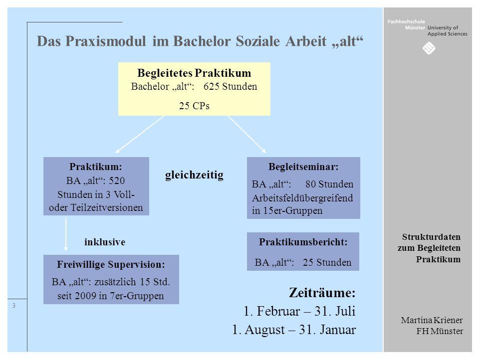 Martina Kriener FH Münster Strukturdaten zum Begleiteten Praktikum 3 Das Praxismodul im Bachelor Soziale Arbeit alt Begleitetes Praktikum Bachelor alt
