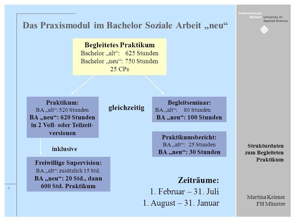 Martina Kriener FH Münster Strukturdaten zum Begleiteten Praktikum 4 Das Praxismodul im Bachelor Soziale Arbeit neu Begleitetes Praktikum Bachelor alt