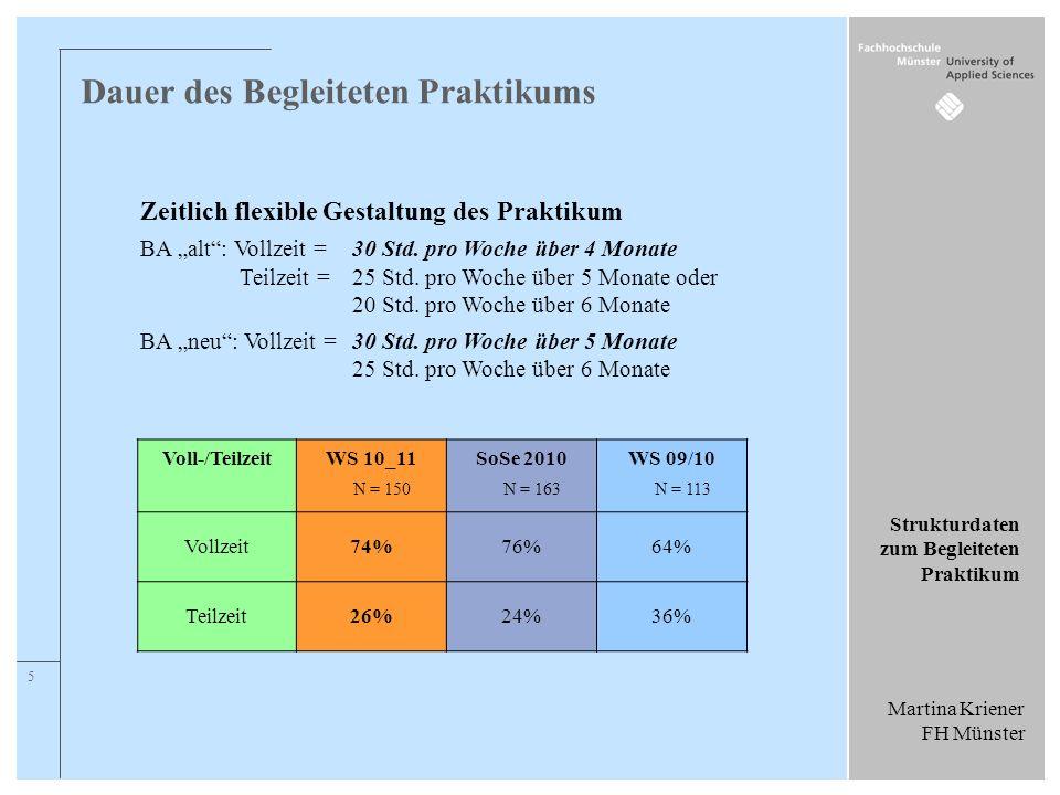 Martina Kriener FH Münster Strukturdaten zum Begleiteten Praktikum 5 Dauer des Begleiteten Praktikums Zeitlich flexible Gestaltung des Praktikum BA al
