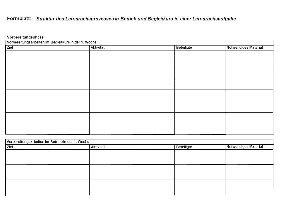 Formblatt: Struktur des Lernarbeitsprozesses in Betrieb und Begleitkurs in einer Lernarbeitsaufgabe Vorbereitungsphase Vorbereitungsarbeiten im Begleitkurs in der 1.