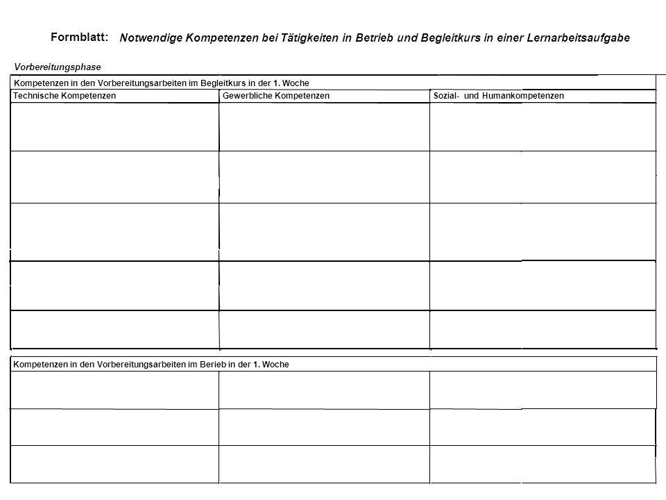 Fortsetzung Formblatt: Notwendige Kompetenzen bei Tätigkeiten in Betrieb und Begleitkurs in einer Lernarbeitsaufgabe Realisierungsphase Kompetenzen im Begleitkurs in der 2.