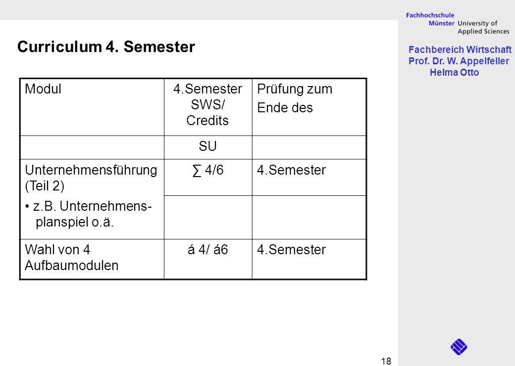 Fachbereich Wirtschaft Prof. Dr. W. Appelfeller Helma Otto 18 Modul4.Semester SWS/ Credits Prüfung zum Ende des SU Unternehmensführung (Teil 2) 4/64.S