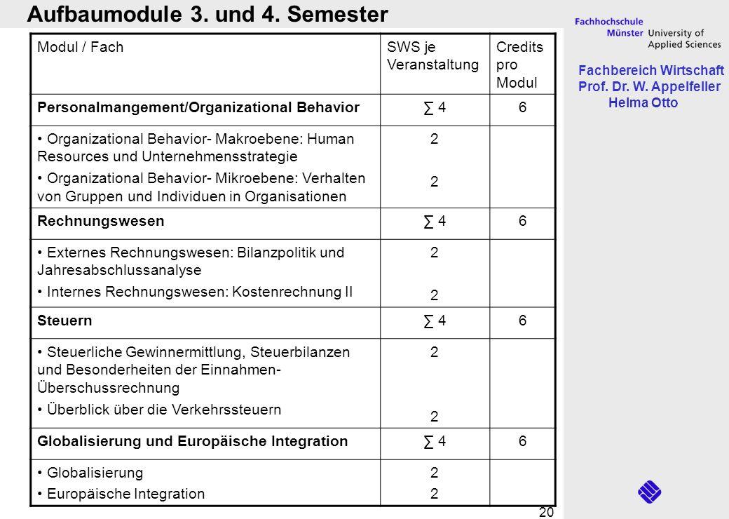 Fachbereich Wirtschaft Prof. Dr. W. Appelfeller Helma Otto 20 Modul / FachSWS je Veranstaltung Credits pro Modul Personalmangement/Organizational Beha