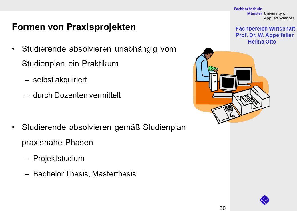 Fachbereich Wirtschaft Prof. Dr. W. Appelfeller Helma Otto 30 Formen von Praxisprojekten Studierende absolvieren unabhängig vom Studienplan ein Prakti