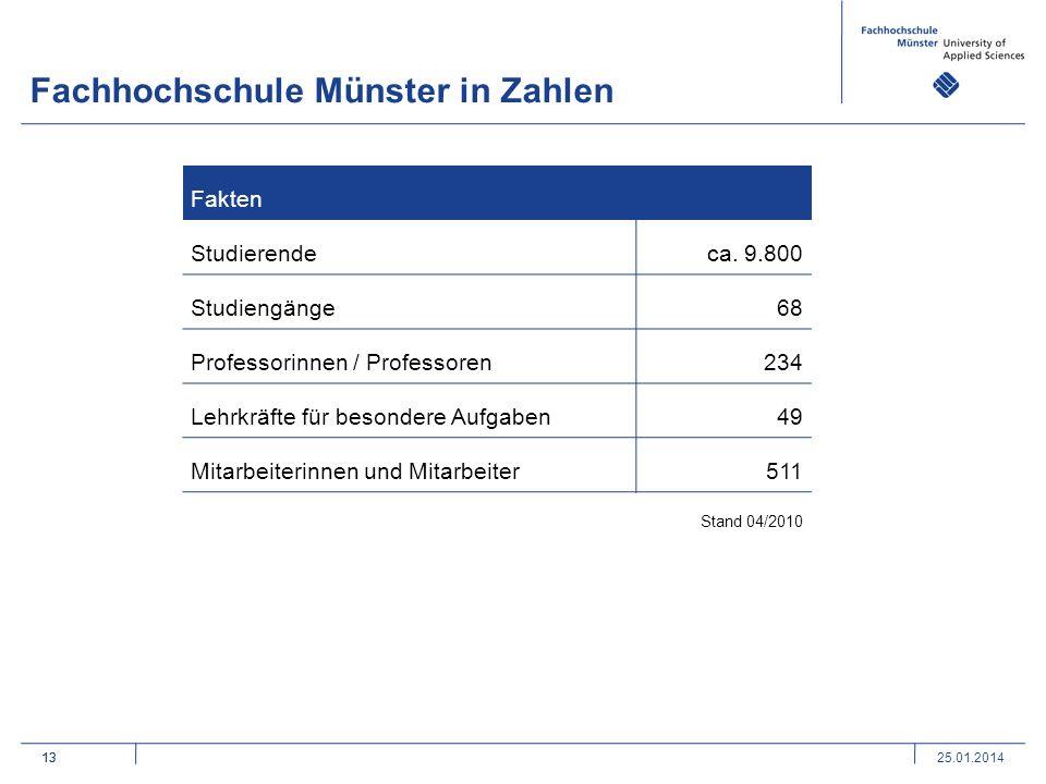 13 Fachhochschule Münster in Zahlen 13 Fakten Studierendeca. 9.800 Studiengänge68 Professorinnen / Professoren234 Lehrkräfte für besondere Aufgaben49