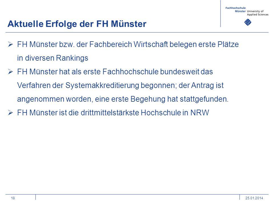 18 Aktuelle Erfolge der FH Münster FH Münster bzw.