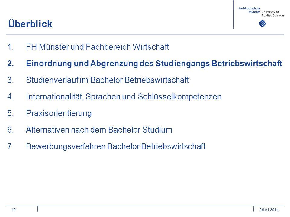 19 Überblick 1.FH Münster und Fachbereich Wirtschaft 2.Einordnung und Abgrenzung des Studiengangs Betriebswirtschaft 3.Studienverlauf im Bachelor Betr