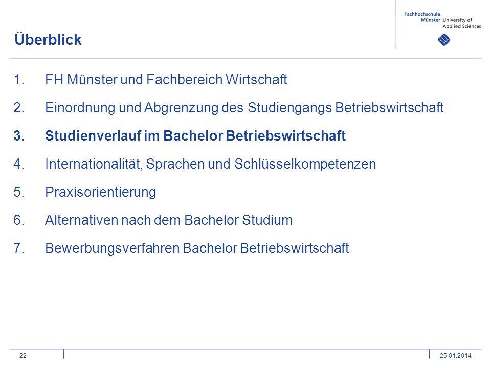 22 Überblick 1.FH Münster und Fachbereich Wirtschaft 2.Einordnung und Abgrenzung des Studiengangs Betriebswirtschaft 3.Studienverlauf im Bachelor Betr