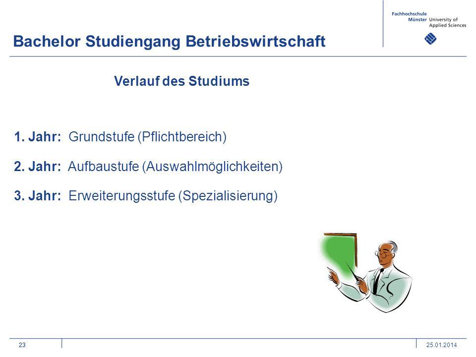 23 Bachelor Studiengang Betriebswirtschaft 23 Verlauf des Studiums 1. Jahr: Grundstufe (Pflichtbereich) 2. Jahr: Aufbaustufe (Auswahlmöglichkeiten) 3.