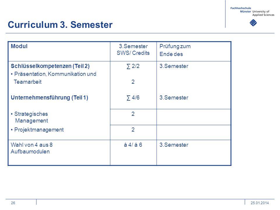 2625.01.2014 Modul3.Semester SWS/ Credits Prüfung zum Ende des Schlüsselkompetenzen (Teil 2) Präsentation, Kommunikation und Teamarbeit Unternehmensfü