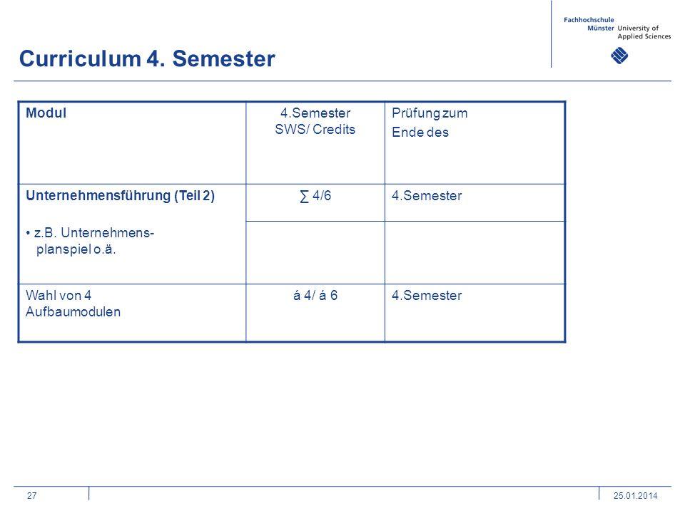 2725.01.2014 Modul4.Semester SWS/ Credits Prüfung zum Ende des Unternehmensführung (Teil 2) 4/64.Semester z.B. Unternehmens- planspiel o.ä. Wahl von 4
