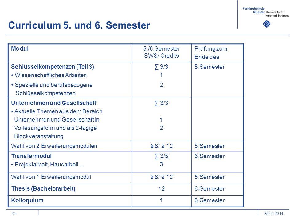 3125.01.2014 Curriculum 5. und 6. Semester Modul5./6.Semester SWS/ Credits Prüfung zum Ende des Schlüsselkompetenzen (Teil 3) Wissenschaftliches Arbei