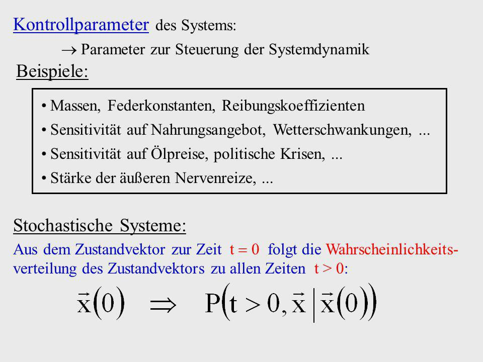 Deterministische Systeme: Aus dem Zustandvektor zur Zeit t 0 folgt der Zustandvektors zu allen Zeiten t > 0: Störung durch Rauschen: streng deterministisch: Das System ist unempfindlich auf Rauschen: schwach deterministisch (potentiell chaotisch): andernfalls Beispiel: x x > 0 0