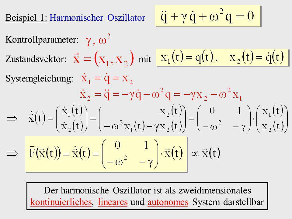 Beispiel 2: Getriebenes dissipatives Pendel Kontrollparameter: Zustandsvektor: mit Systemgleichung: Das getriebene dissipative Pendel ist als zweidimensionales kontinuierliches, nicht-lineares und nicht-autonomes System darstellbar