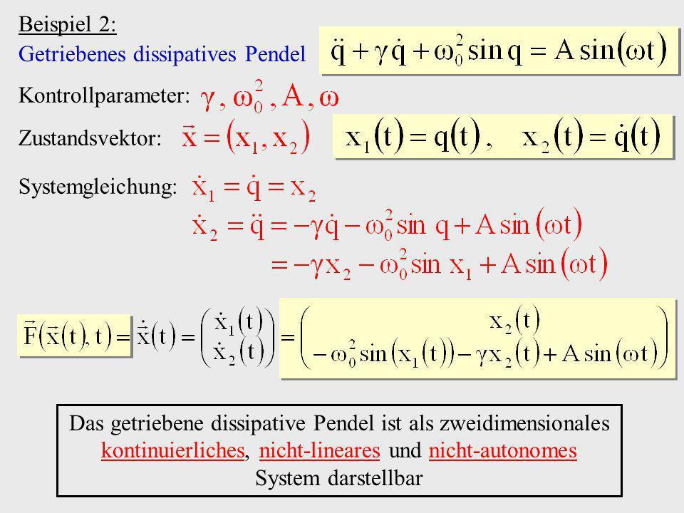Beispiel 3: Getriebenes dissipatives Pendel (Alternative) Zustandsvektor: Systemgleichung: Das getriebene dissipative Pendel ist als dreidimensionales kontinuierliches, nicht-lineares und autonomes System darstellbar Kontrollparameter: