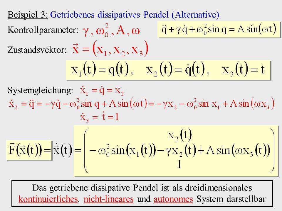 Beispiel 4: Populationsdynamik Zustandsvektor (1-dim): Populationszahl einer biologischen Spezies in der k-ten Generation ( k 0, 1, ) Systemgleichung: Die logistische Gleichung beschreibt ein eindimensionales diskretes, nicht-lineares System Kontrollparameter: Vermehrungsfaktor Dämpfungsparameter für Futtermangel Umbenennung: Logistische Gleichung (Verhulst-Gleichung)
