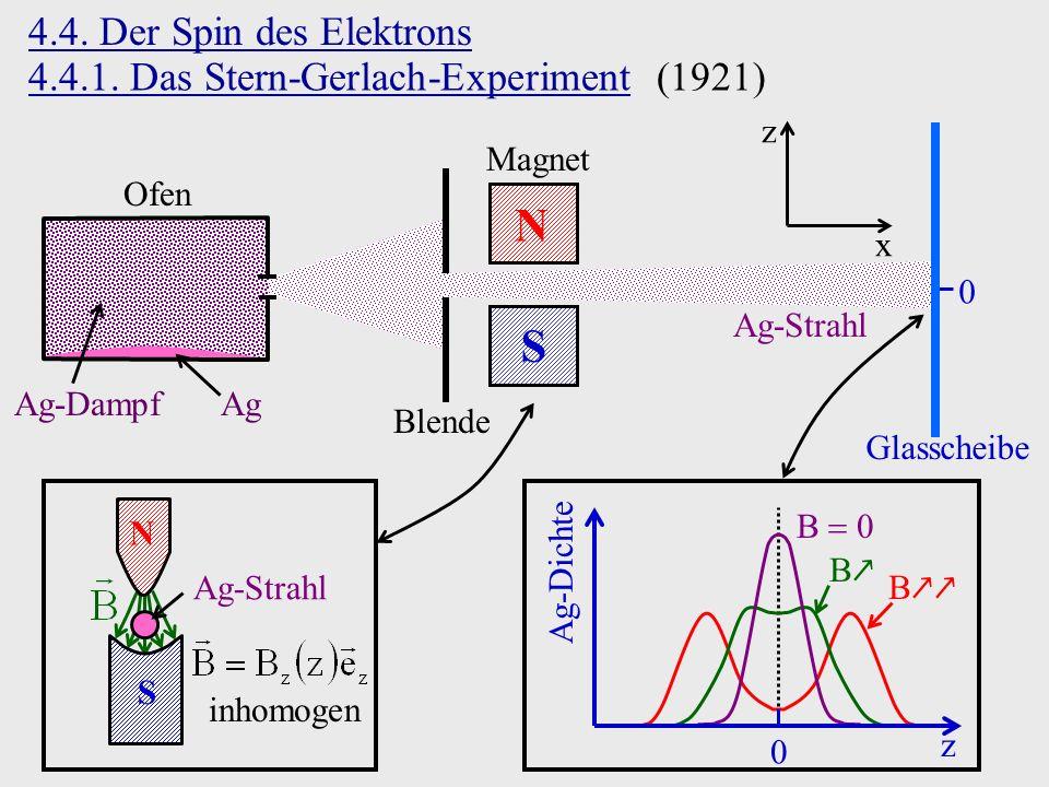 4.4. Der Spin des Elektrons 4.4.1. Das Stern-Gerlach-Experiment (1921) N S Ag-Strahl inhomogen Ofen AgAg-Dampf Blende Glasscheibe z x Ag-Strahl N S Ma