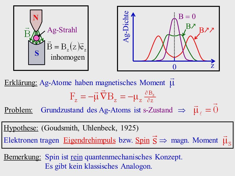 N S Ag-Strahl inhomogen Erklärung: Ag-Atome haben magnetisches Moment Problem: Grundzustand des Ag-Atoms ist s-Zustand Hypothese: (Goudsmith, Uhlenbec