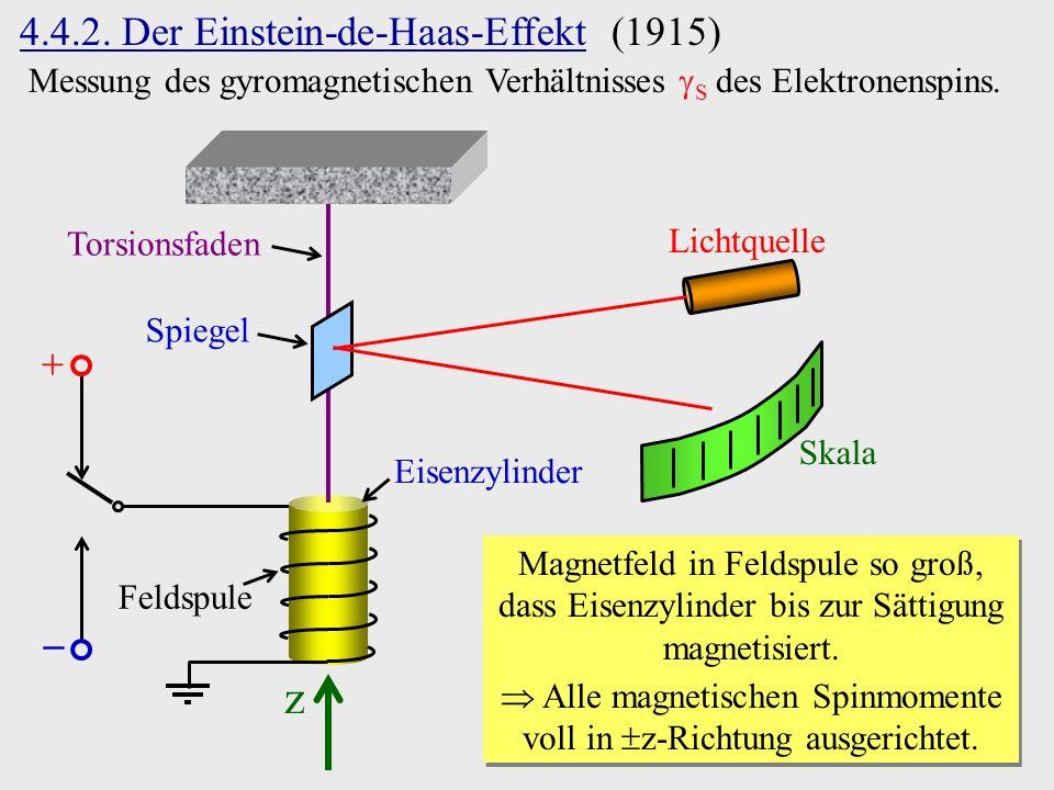 4.4.2. Der Einstein-de-Haas-Effekt (1915) Messung des gyromagnetischen Verhältnisses S des Elektronenspins. Feldspule Eisenzylinder Torsionsfaden Spie