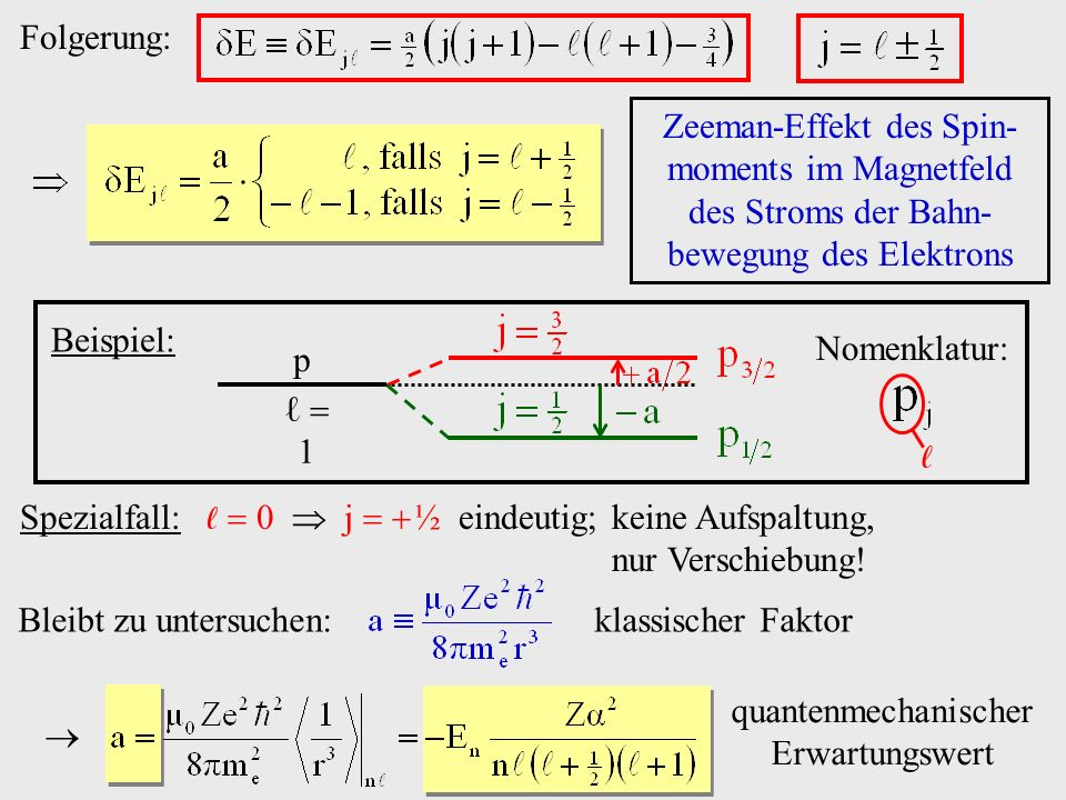 Folgerung: Zeeman-Effekt des Spin- moments im Magnetfeld des Stroms der Bahn- bewegung des Elektrons Beispiel: p 1 Nomenklatur: Spezialfall: 0 j ½ ein